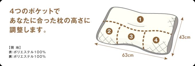 オーダーメイド枕の特徴