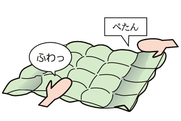 羽毛リフォームのサイン